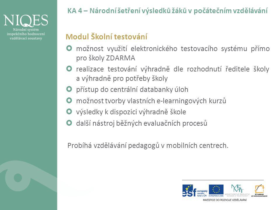 KA 4 – Národní šetření výsledků žáků v počátečním vzdělávání