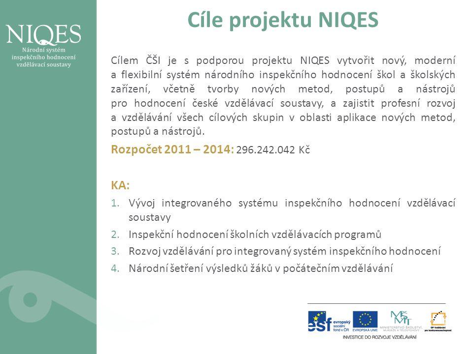 Cíle projektu NIQES Rozpočet 2011 – 2014: 296.242.042 Kč KA: