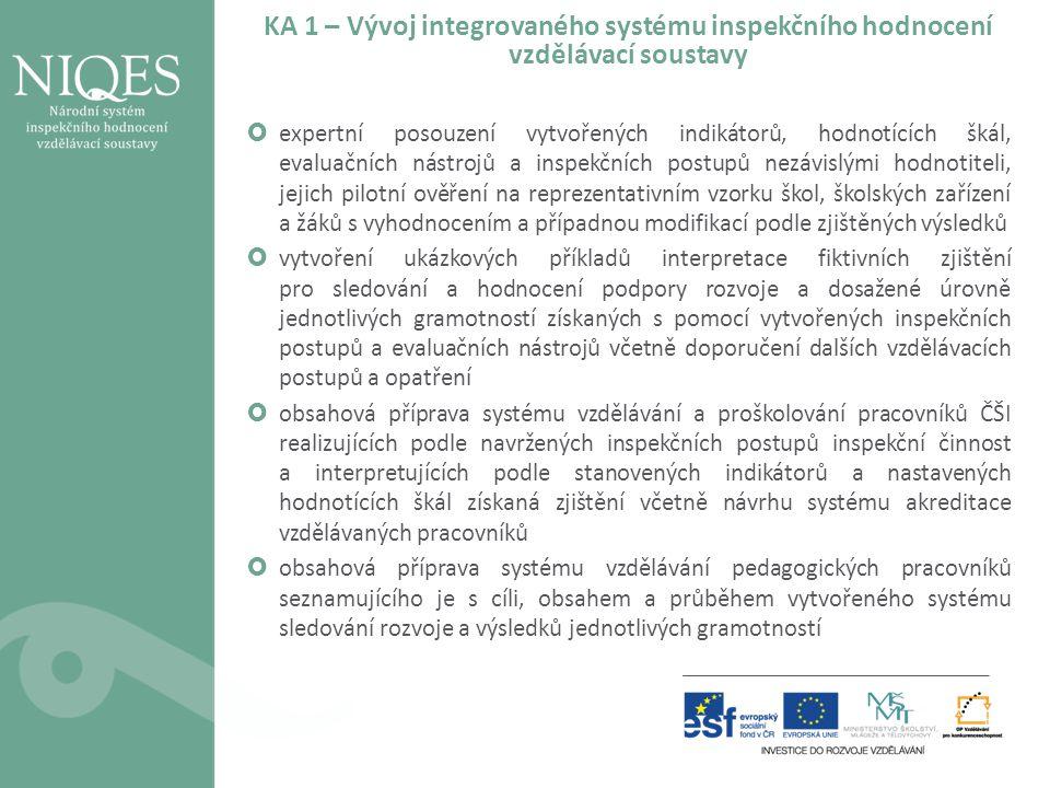 KA 1 – Vývoj integrovaného systému inspekčního hodnocení vzdělávací soustavy