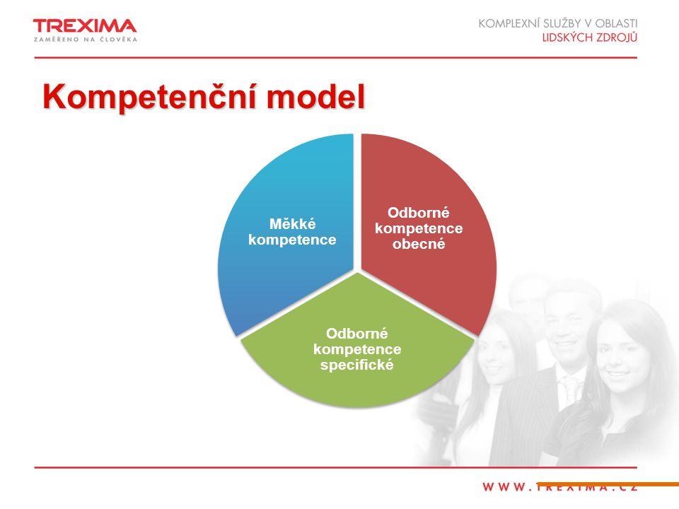 Odborné kompetence obecné Odborné kompetence specifické