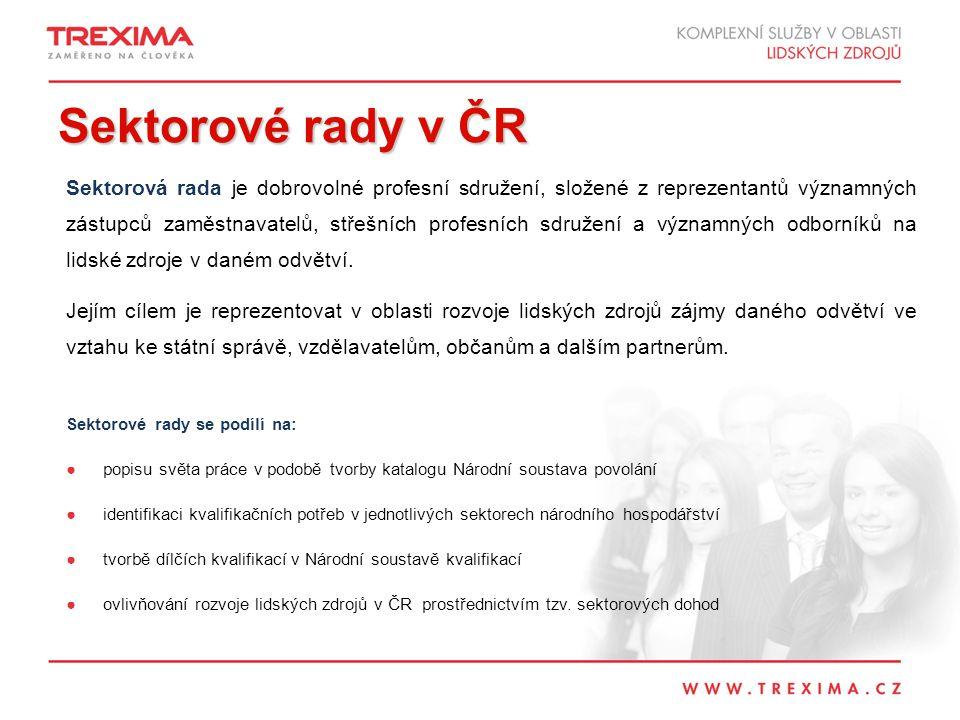 Sektorové rady v ČR