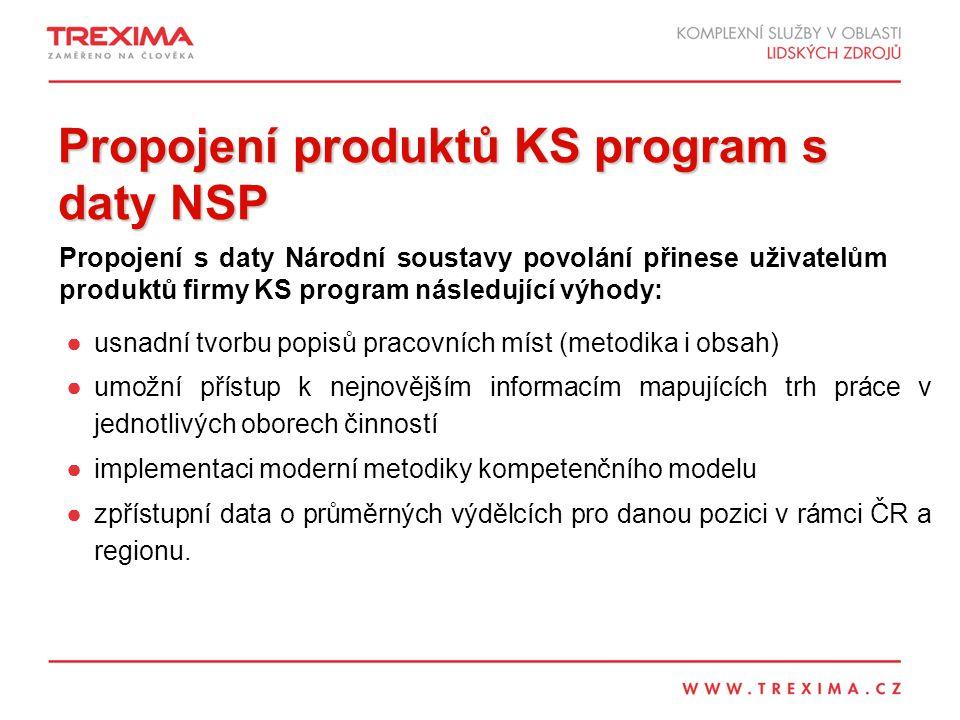 Propojení produktů KS program s daty NSP