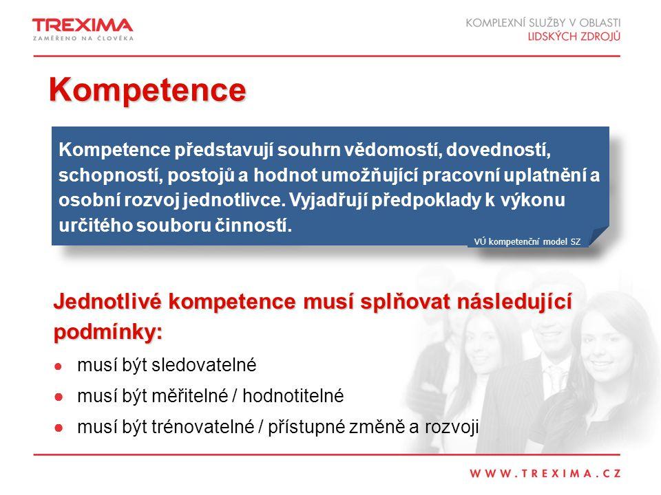 Kompetence Jednotlivé kompetence musí splňovat následující podmínky:
