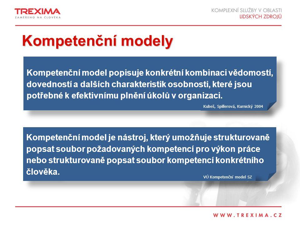 Kompetenční modely