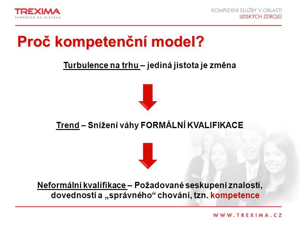 Proč kompetenční model