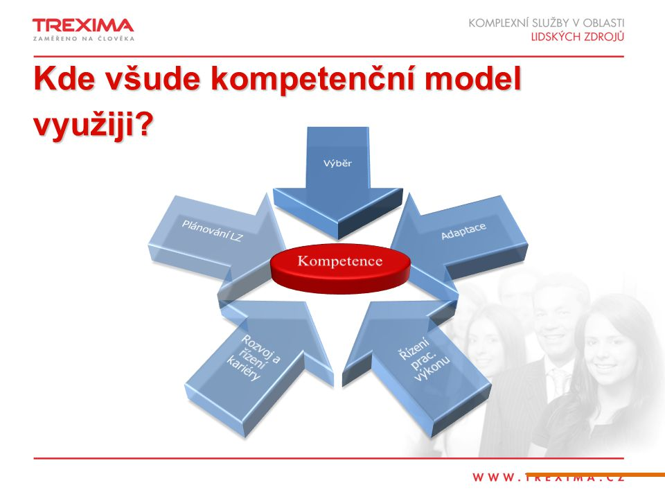 Rozvoj a řízení kariéry
