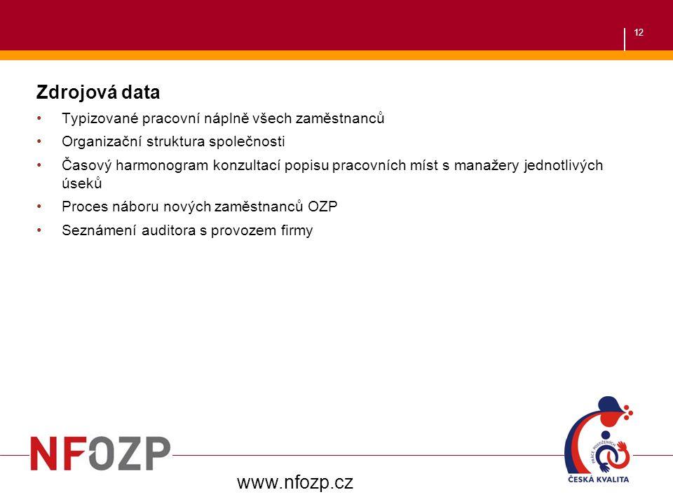 Zdrojová data www.nfozp.cz