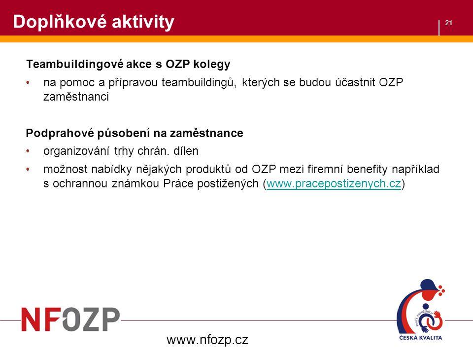 Doplňkové aktivity www.nfozp.cz Teambuildingové akce s OZP kolegy