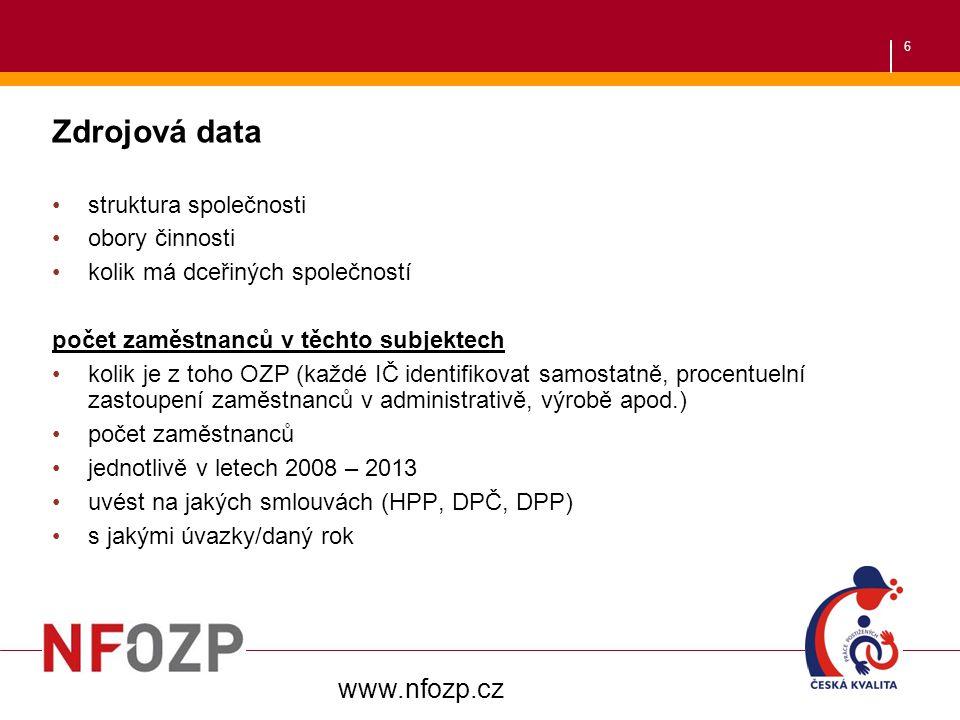 Zdrojová data www.nfozp.cz struktura společnosti obory činnosti