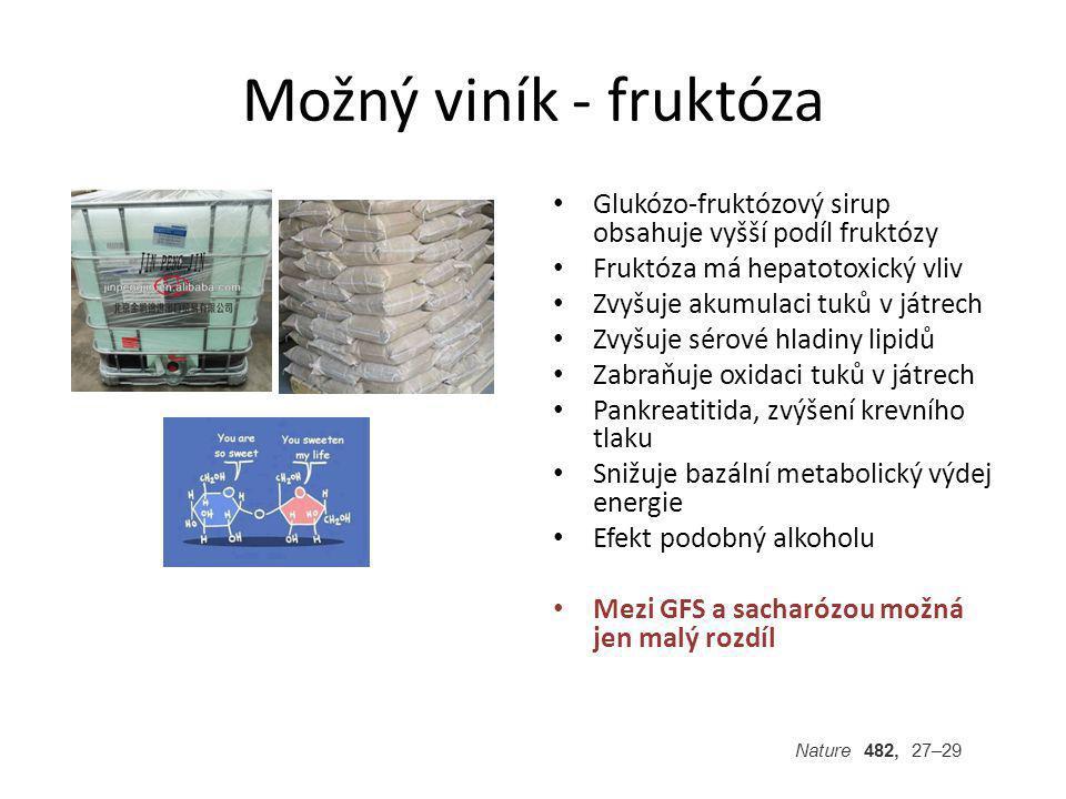 Možný viník - fruktóza Glukózo-fruktózový sirup obsahuje vyšší podíl fruktózy. Fruktóza má hepatotoxický vliv.