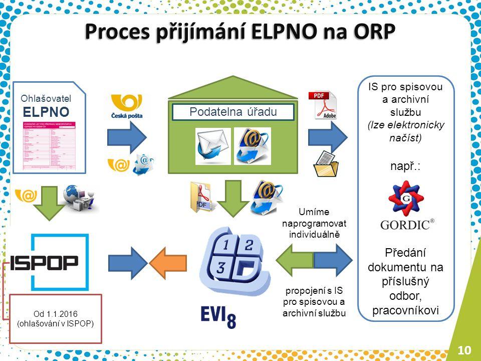 Proces přijímání ELPNO na ORP