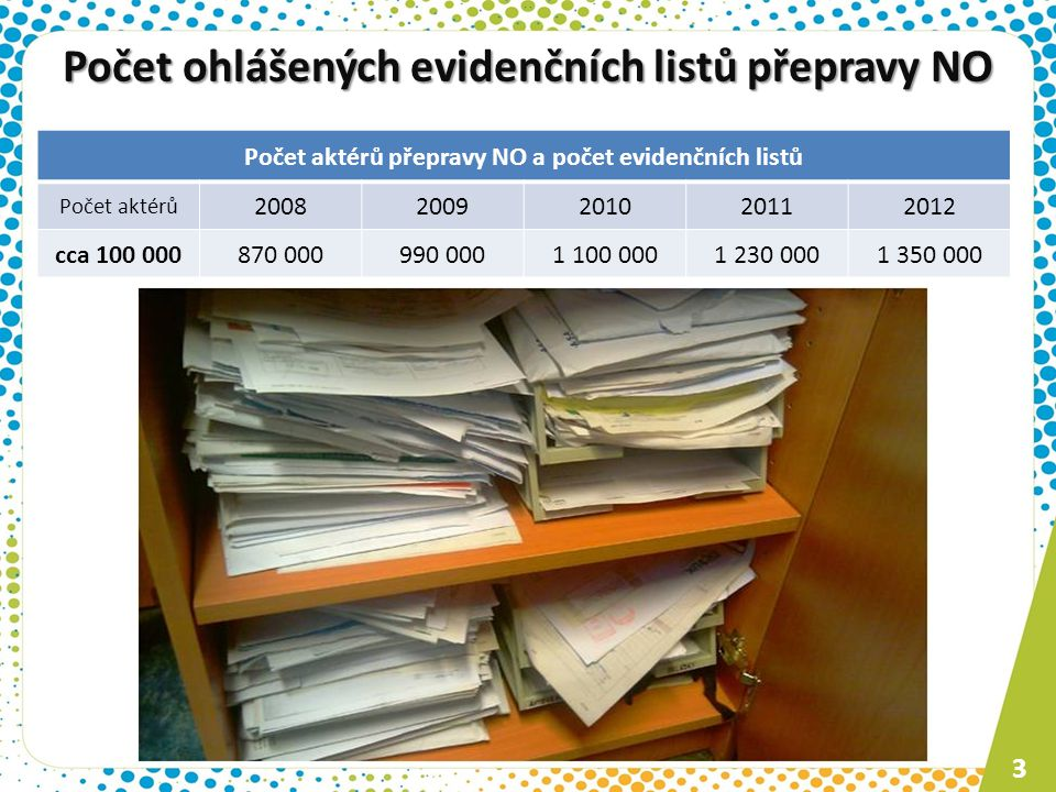 Počet ohlášených evidenčních listů přepravy NO
