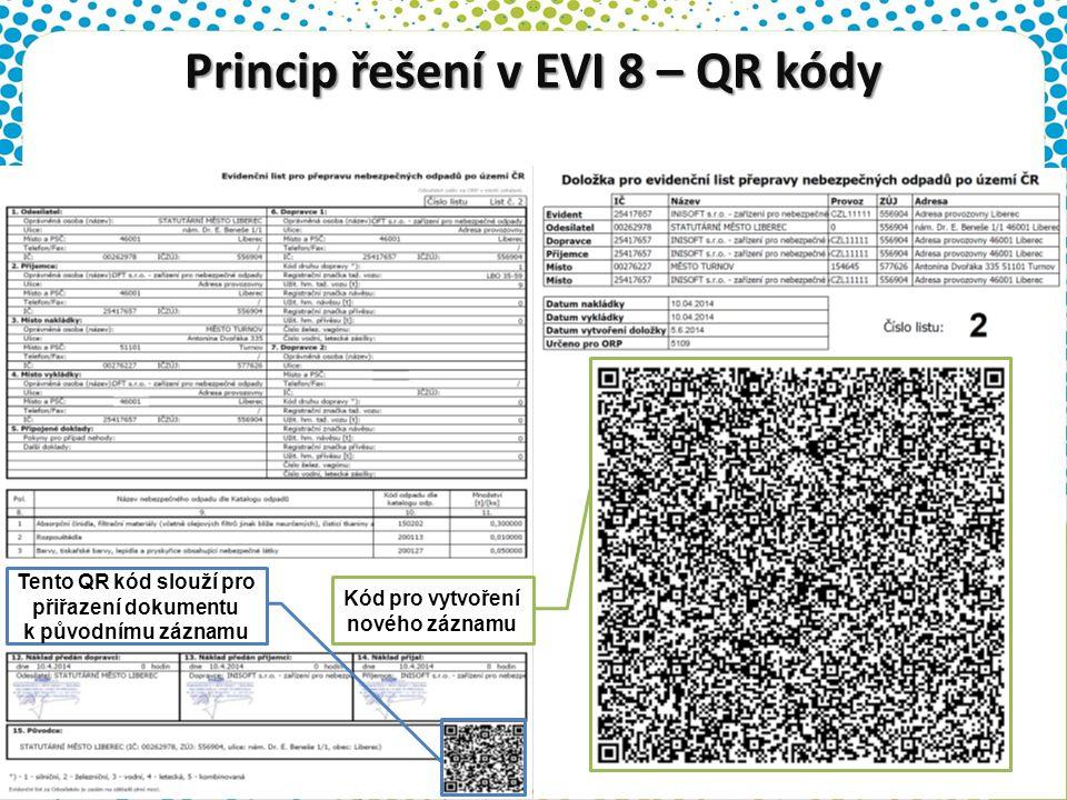 Princip řešení v EVI 8 – QR kódy