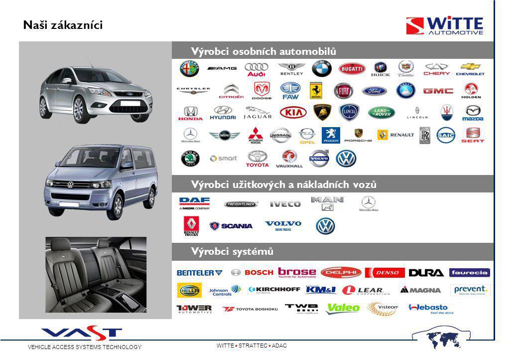 Naši zákazníci Výrobci osobních automobilů
