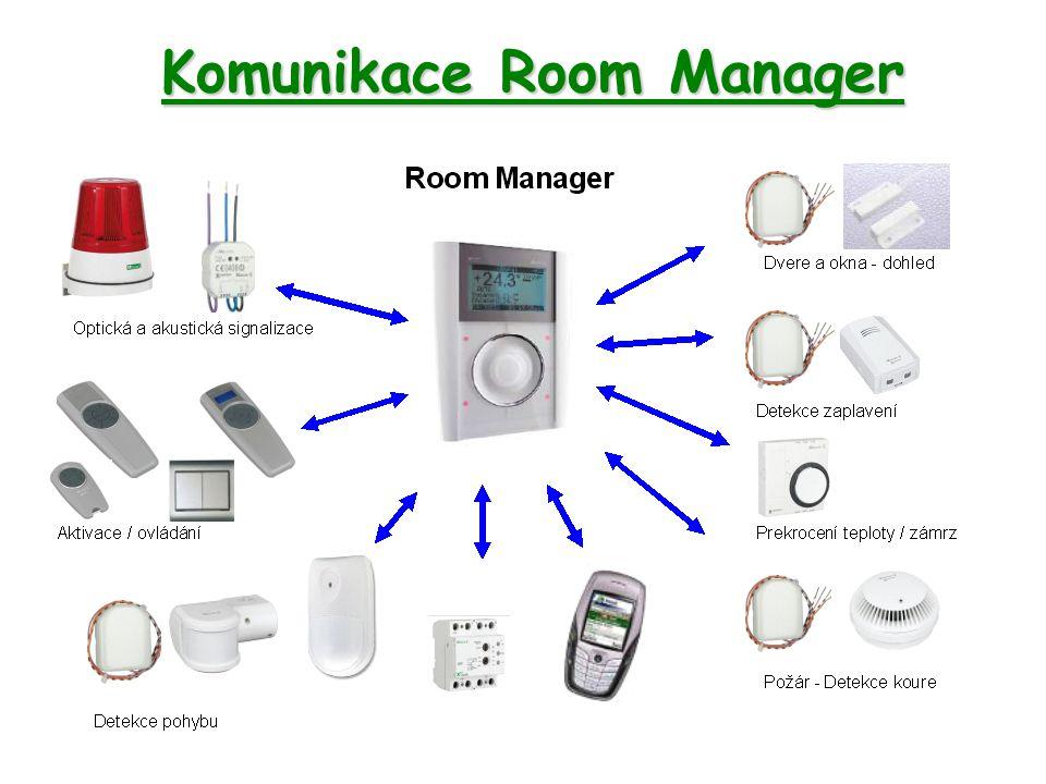 Komunikace Room Manager