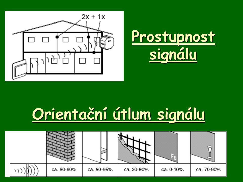 Orientační útlum signálu