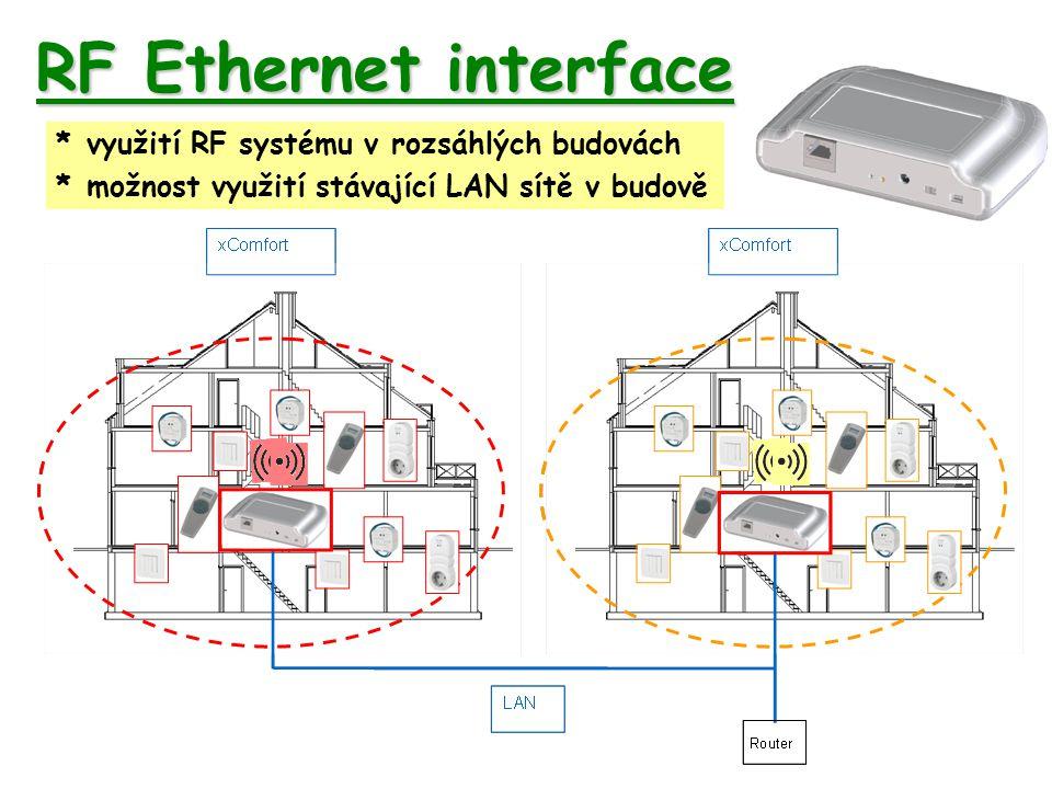 RF Ethernet interface * využití RF systému v rozsáhlých budovách