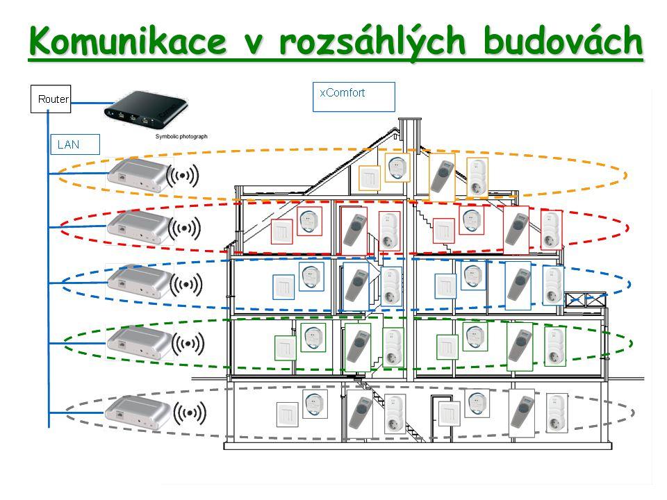 Komunikace v rozsáhlých budovách