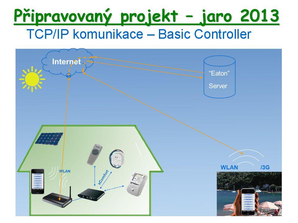 Připravovaný projekt – jaro 2013
