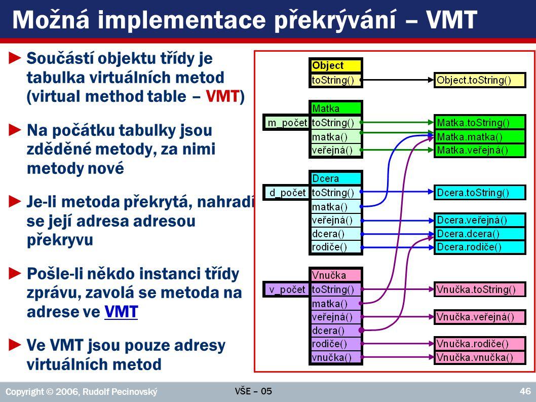 Možná implementace překrývání – VMT
