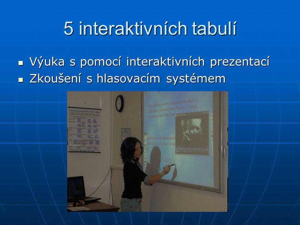 5 interaktivních tabulí