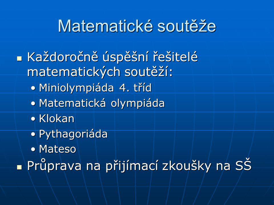 Matematické soutěže Každoročně úspěšní řešitelé matematických soutěží: