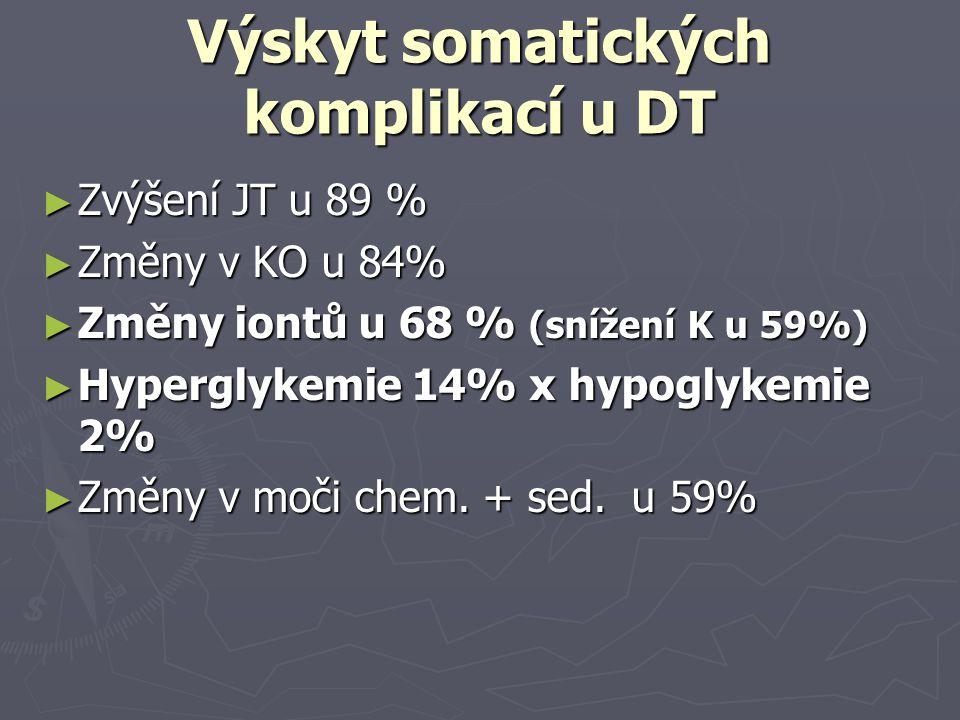 Výskyt somatických komplikací u DT
