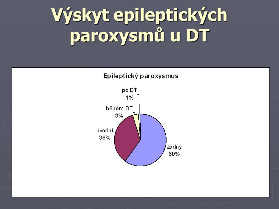 Výskyt epileptických paroxysmů u DT