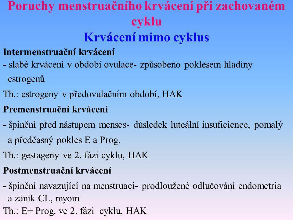 Poruchy menstruačního krvácení při zachovaném cyklu Krvácení mimo cyklus