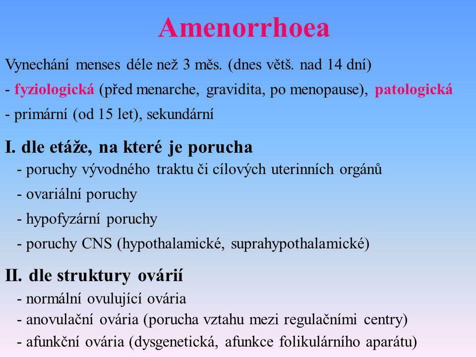 Amenorrhoea I. dle etáže, na které je porucha II. dle struktury ovárií