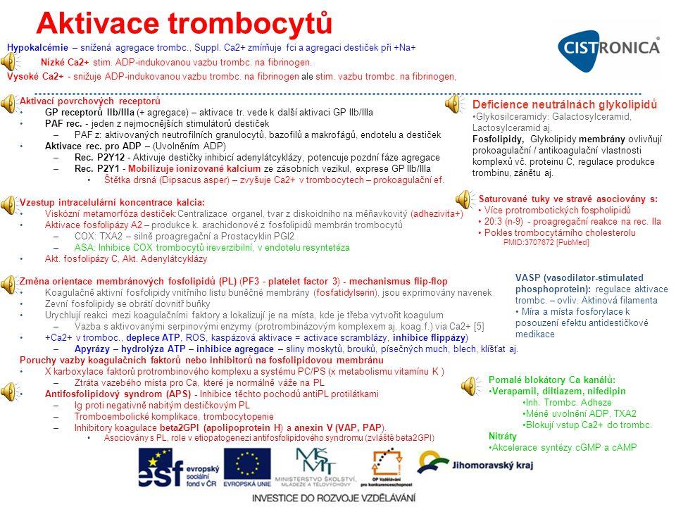 Aktivace trombocytů Deficience neutrálnách glykolipidů