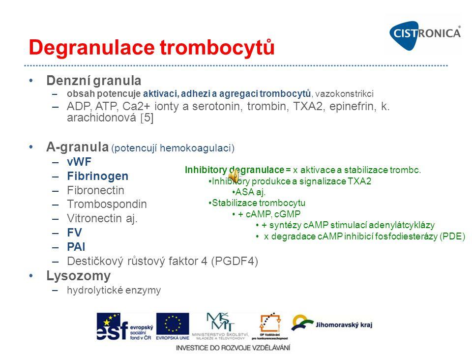 Degranulace trombocytů