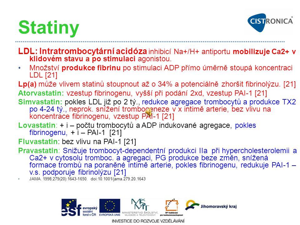 Statiny LDL: Intratrombocytární acidóza inhibicí Na+/H+ antiportu mobilizuje Ca2+ v klidovém stavu a po stimulaci agonistou.