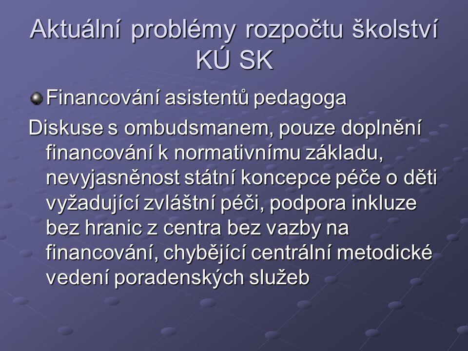 Aktuální problémy rozpočtu školství KÚ SK
