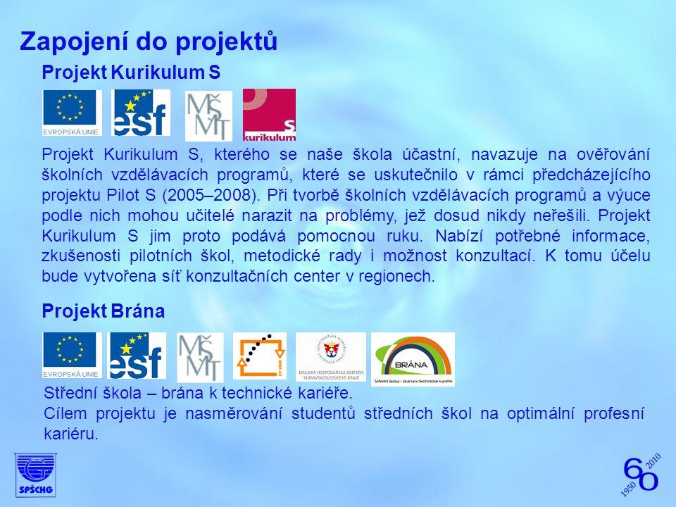 Zapojení do projektů Projekt Kurikulum S Projekt Brána