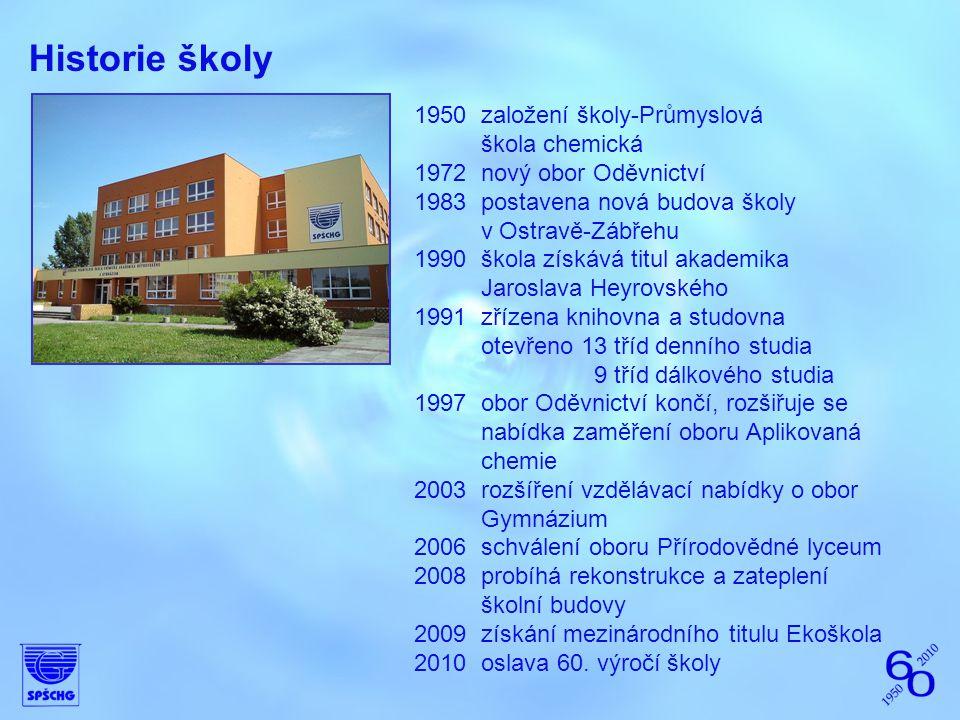 Historie školy 1950 založení školy-Průmyslová škola chemická