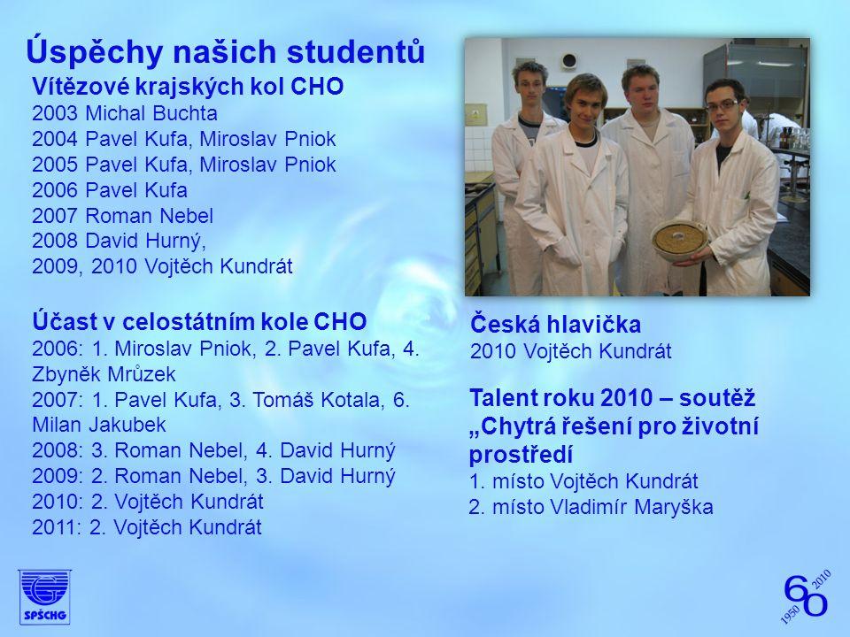 Úspěchy našich studentů