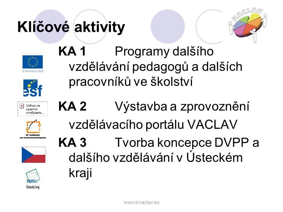 Klíčové aktivity KA 1 Programy dalšího vzdělávání pedagogů a dalších pracovníků ve školství. KA 2 Výstavba a zprovoznění.