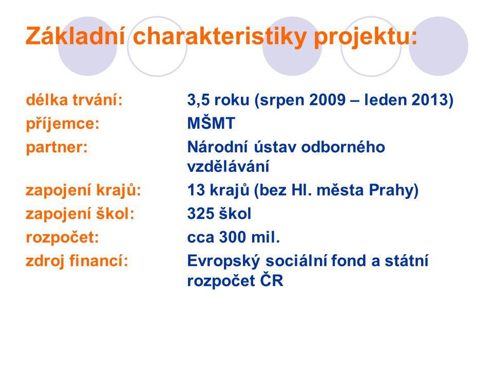 Základní charakteristiky projektu: