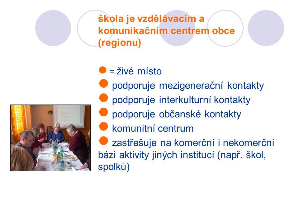 škola je vzdělávacím a komunikačním centrem obce (regionu)