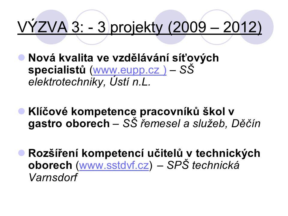 VÝZVA 3: - 3 projekty (2009 – 2012) Nová kvalita ve vzdělávání síťových specialistů (www.eupp.cz ) – SŠ elektrotechniky, Ústí n.L.