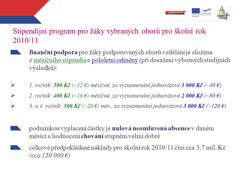 Stipendijní program pro žáky vybraných oborů pro školní rok 2010/11