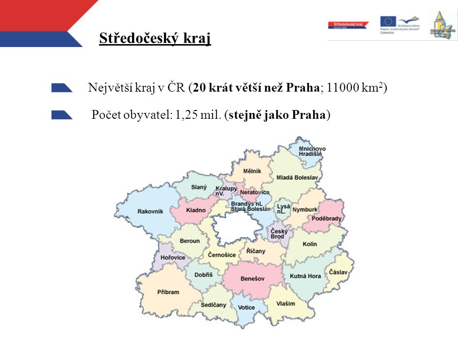 Středočeský kraj Největší kraj v ČR (20 krát větší než Praha; 11000 km2) Počet obyvatel: 1,25 mil.