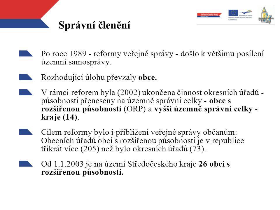Správní členění Po roce 1989 - reformy veřejné správy - došlo k většímu posílení územní samosprávy.