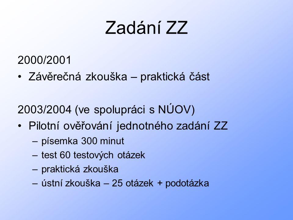 Zadání ZZ 2000/2001 Závěrečná zkouška – praktická část