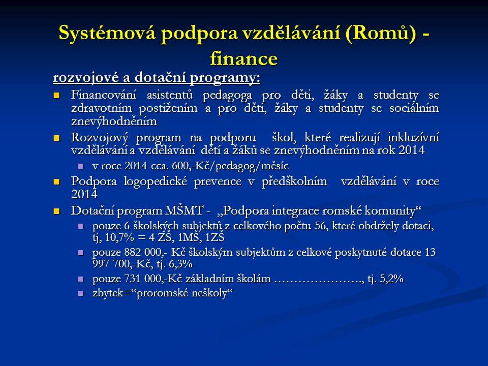 Systémová podpora vzdělávání (Romů) - finance