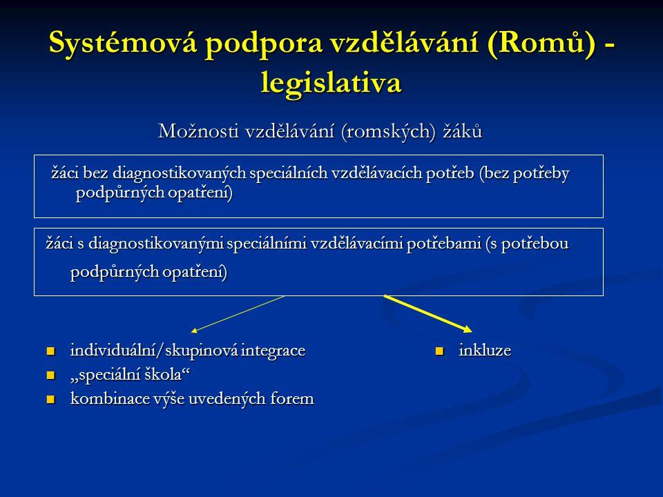 Systémová podpora vzdělávání (Romů) - legislativa