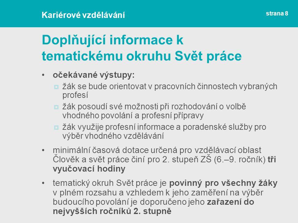 Doplňující informace k tematickému okruhu Svět práce