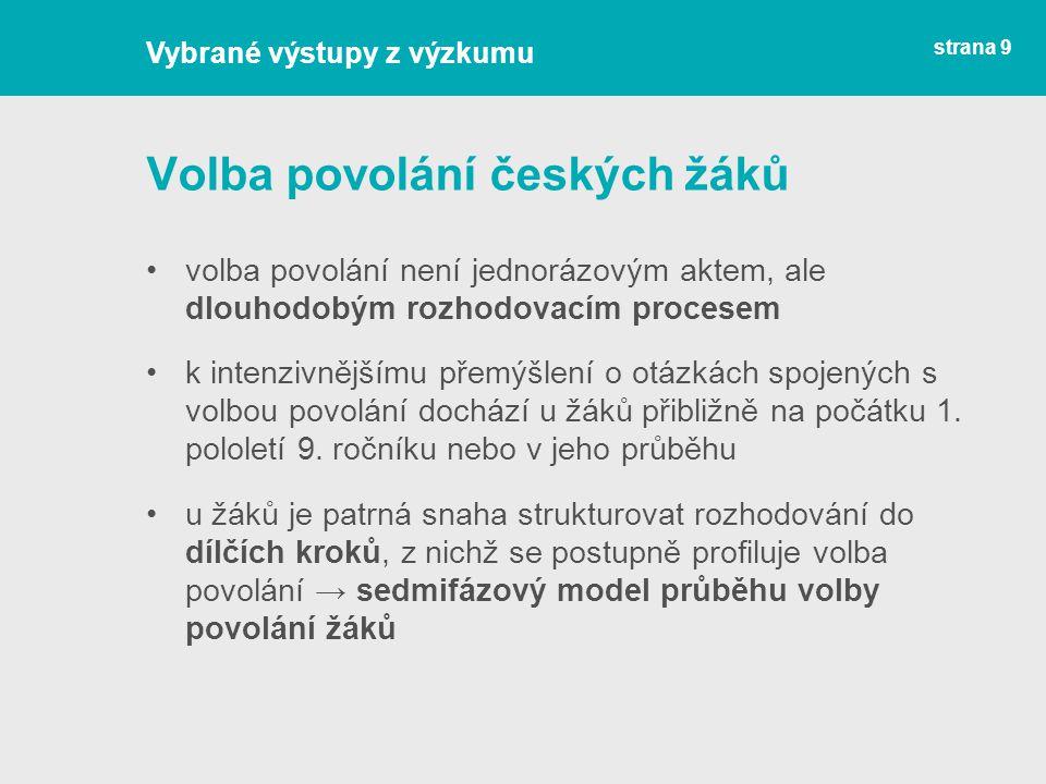 Volba povolání českých žáků