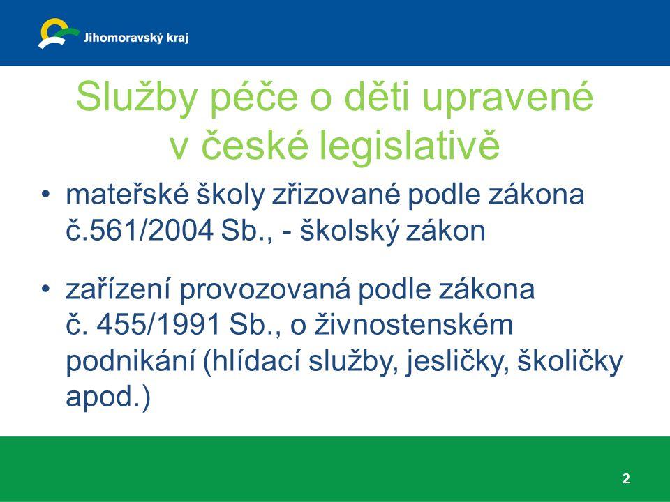 Služby péče o děti upravené v české legislativě